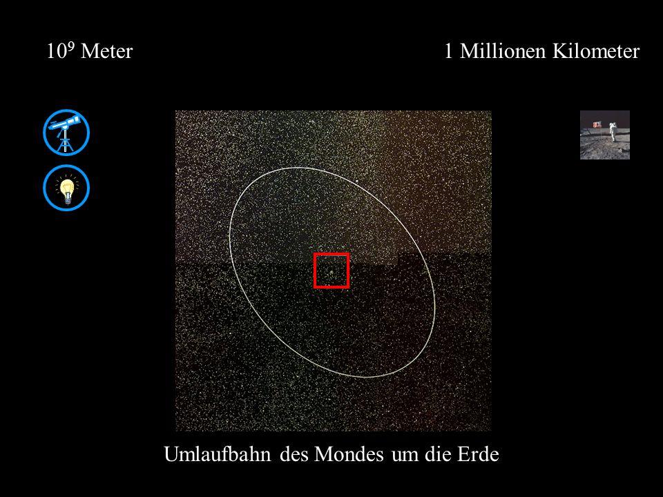 Umlaufbahn des Mondes um die Erde