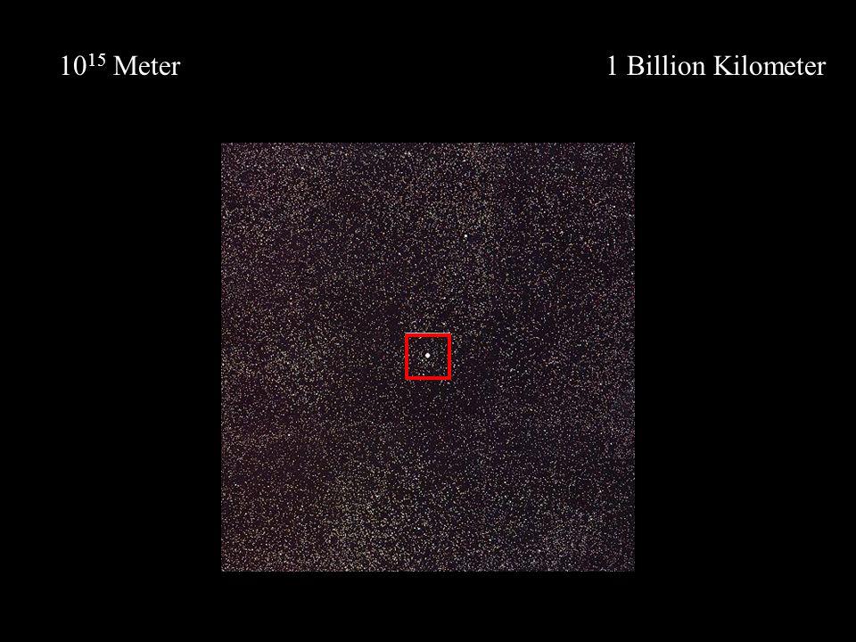 1015 Meter 1 Billion Kilometer