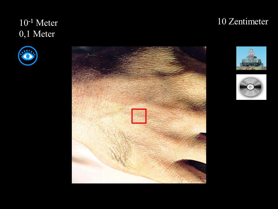 10-1 Meter 0,1 Meter 10 Zentimeter
