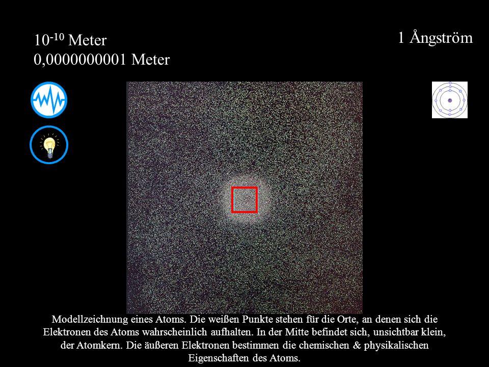 10-10 Meter 0,0000000001 Meter. 1 Ångström.