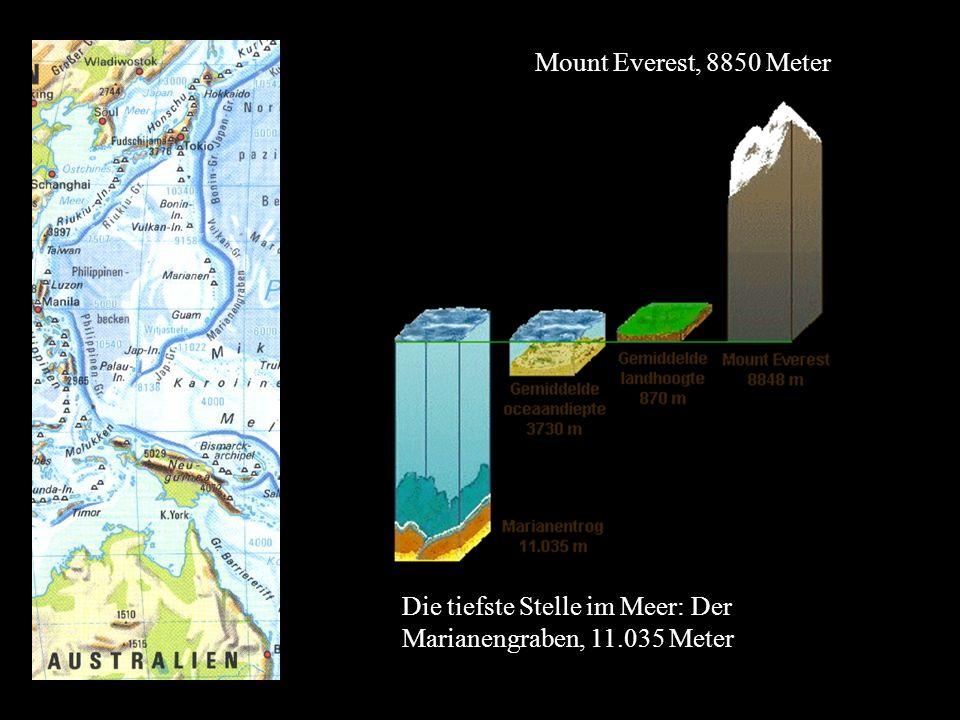 Mount Everest, 8850 Meter Die tiefste Stelle im Meer: Der Marianengraben, 11.035 Meter