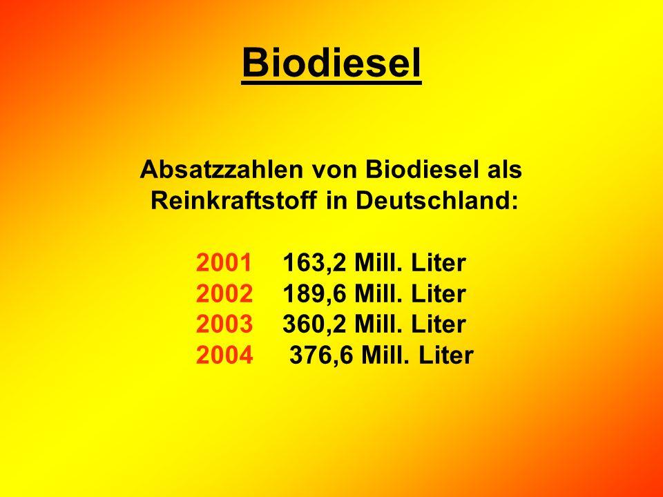 Absatzzahlen von Biodiesel als Reinkraftstoff in Deutschland: