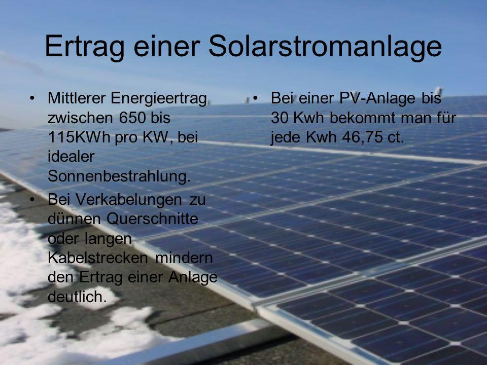 Ertrag einer Solarstromanlage