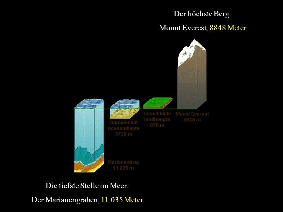 Die tiefste Stelle im Meer: Der Marianengraben, 11.035 Meter