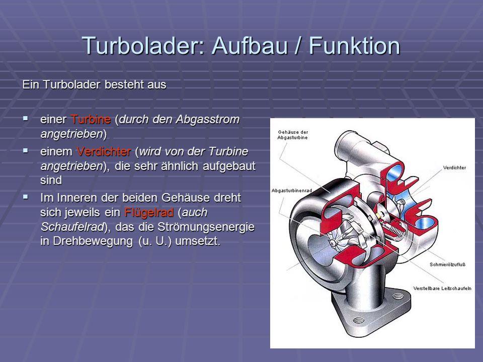 Turbolader: Aufbau / Funktion