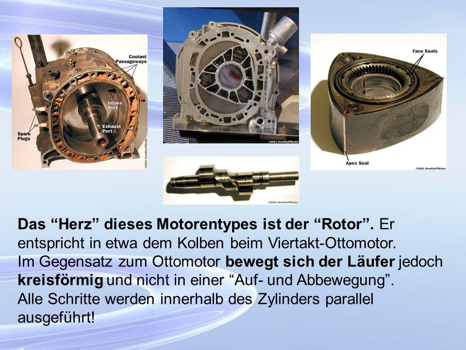 Das Herz dieses Motorentypes ist der Rotor