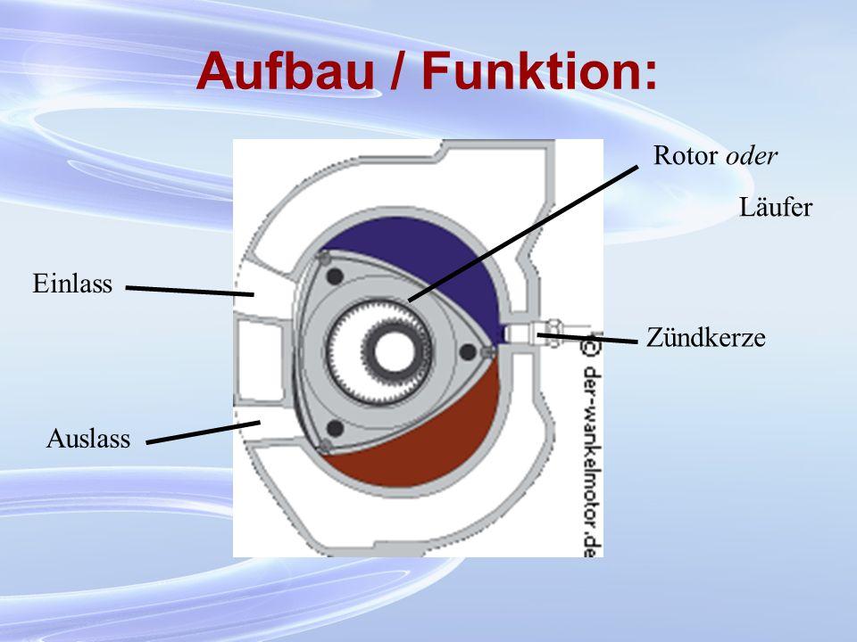 Aufbau / Funktion: Rotor oder Läufer Einlass Zündkerze Auslass