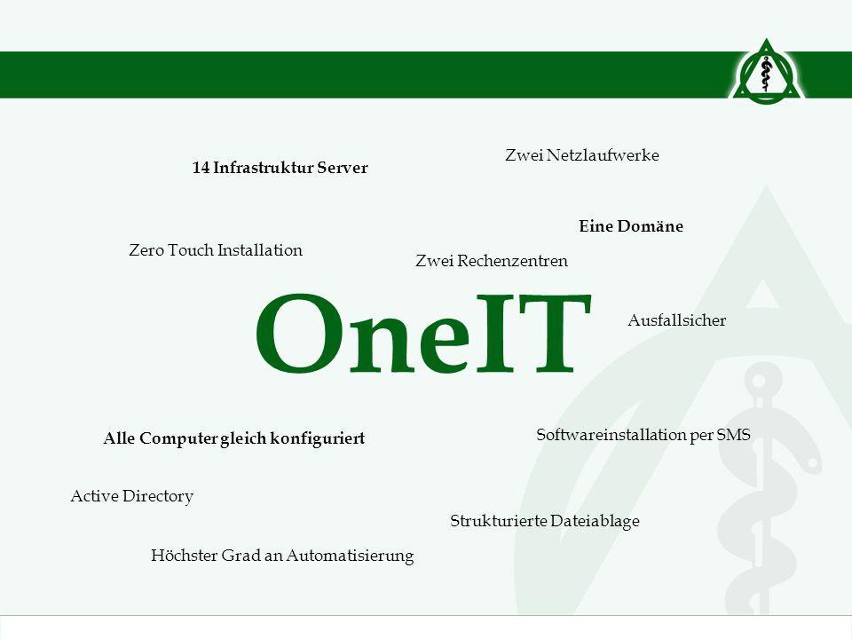 OneIT Zwei Netzlaufwerke 14 Infrastruktur Server Eine Domäne