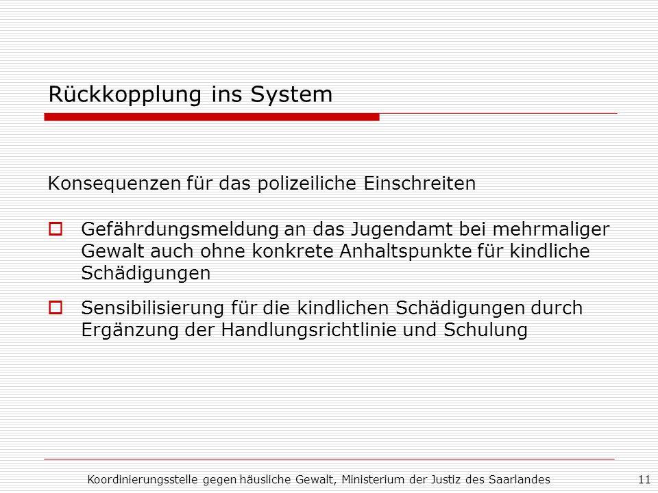 Rückkopplung ins System