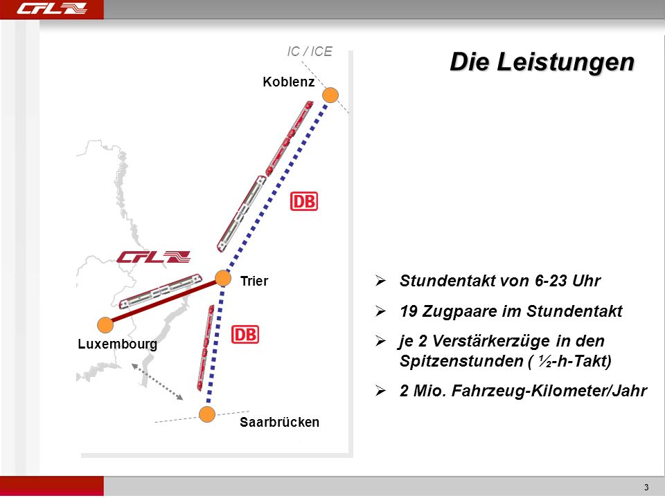 Die Leistungen Stundentakt von 6-23 Uhr 19 Zugpaare im Stundentakt