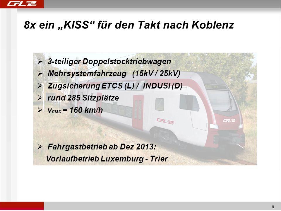 """8x ein """"KISS für den Takt nach Koblenz"""