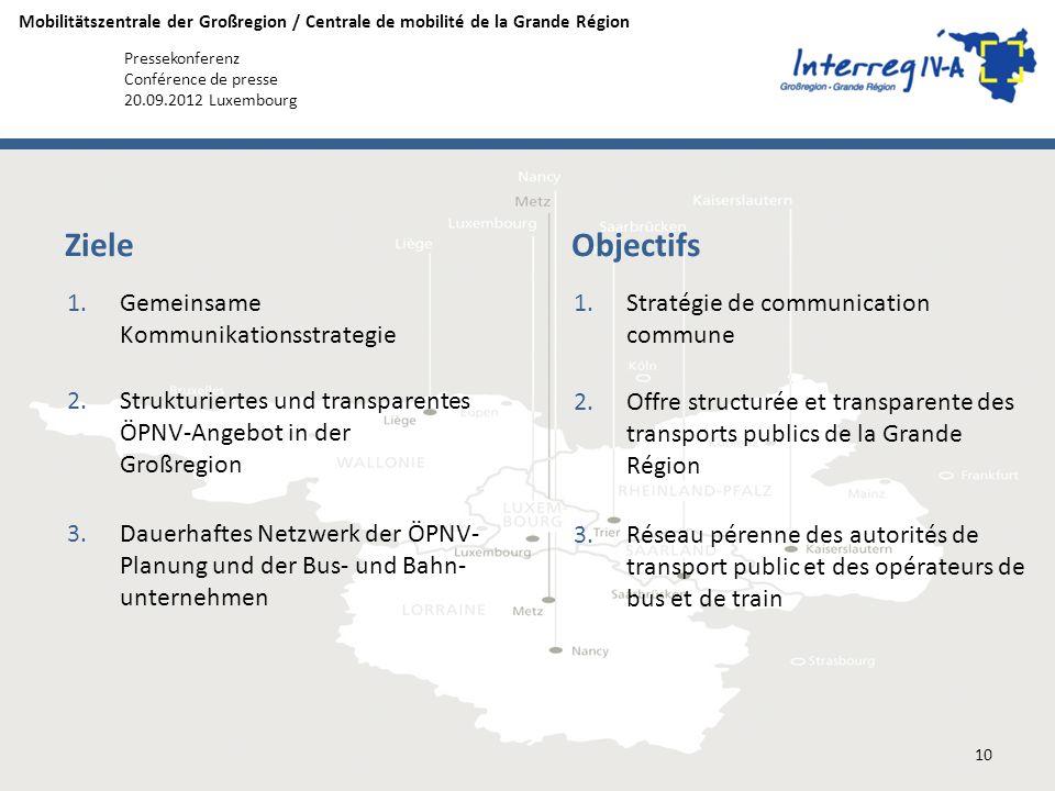 Ziele Objectifs Gemeinsame Kommunikationsstrategie