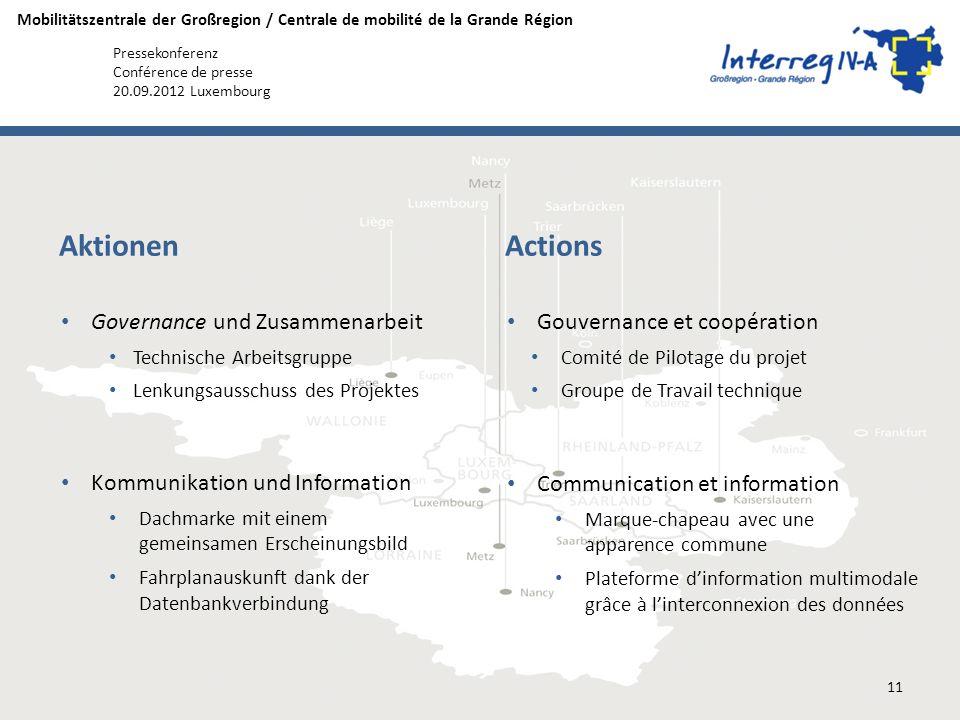 Aktionen Actions Governance und Zusammenarbeit
