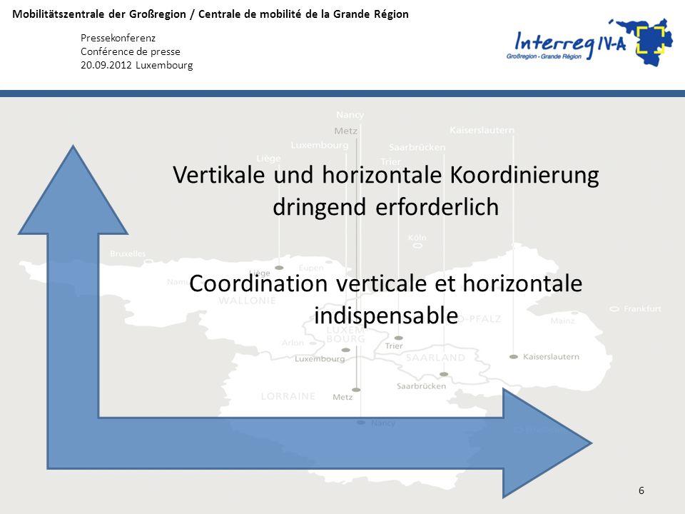 Vertikale und horizontale Koordinierung dringend erforderlich