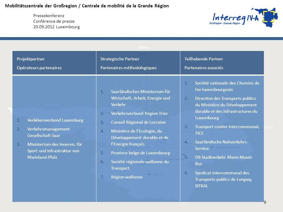 Projektpartner Opérateurs partenaires. Strategische Partner. Partenaires méthodologiques. Teilhabende Partner.