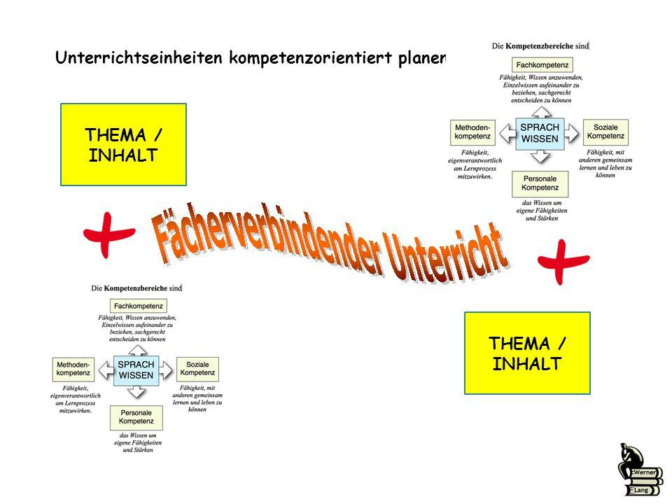 Unterrichtseinheiten kompetenzorientiert planen