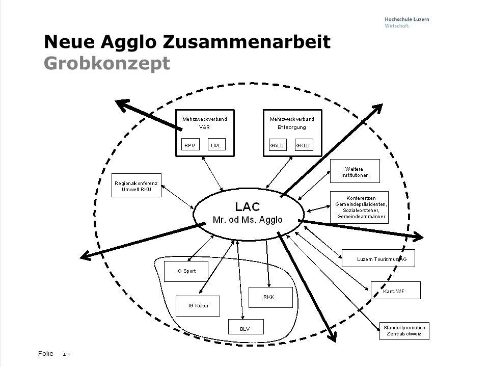 Neue Agglo Zusammenarbeit