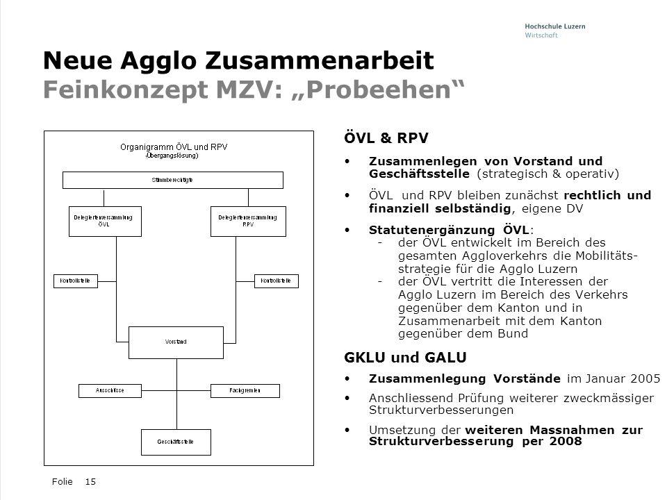 """Neue Agglo Zusammenarbeit Feinkonzept MZV: """"Probeehen"""