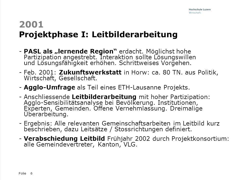 2001 Projektphase I: Leitbilderarbeitung