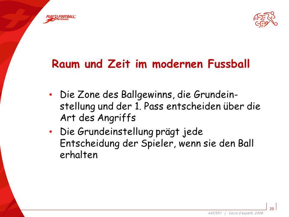 Raum und Zeit im modernen Fussball
