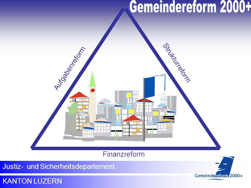 Gemeindereform 2000+ Aufgabenreform Strukturreform Finanzreform