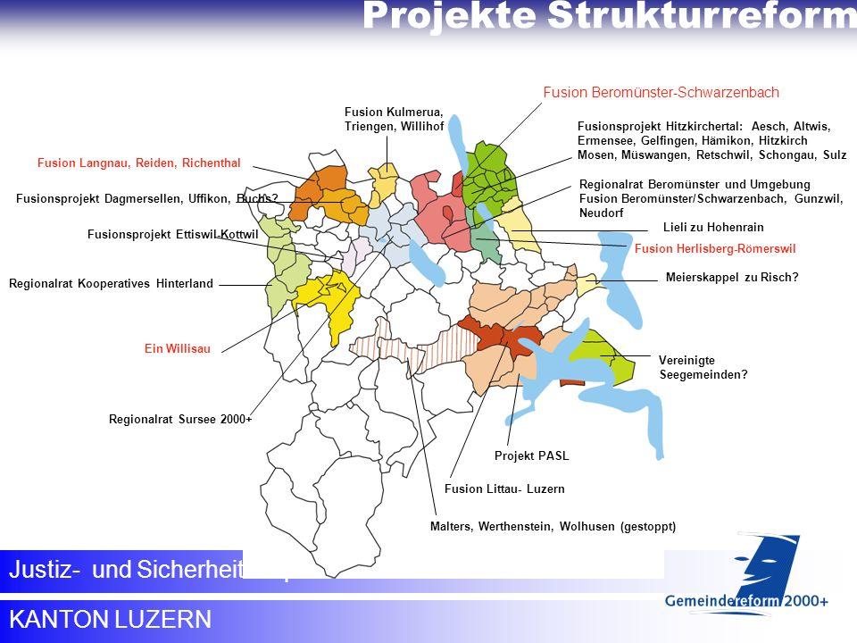 Projekte Strukturreform