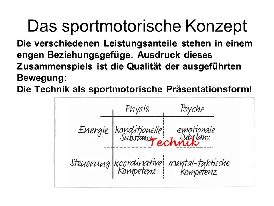 Das sportmotorische Konzept