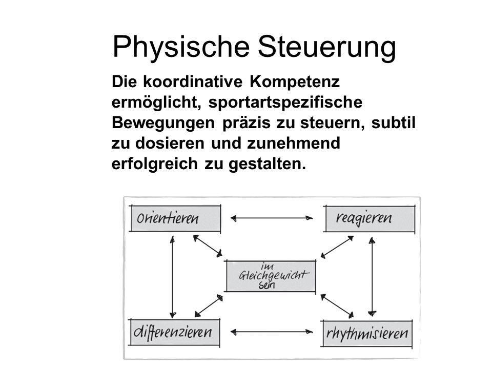Physische Steuerung