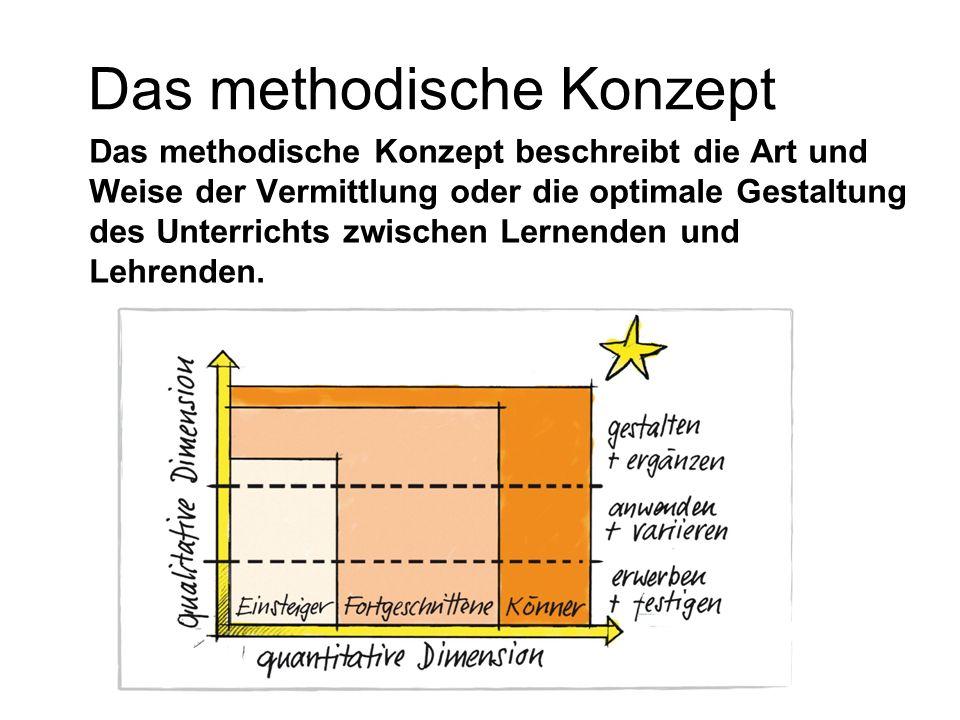 Das methodische Konzept