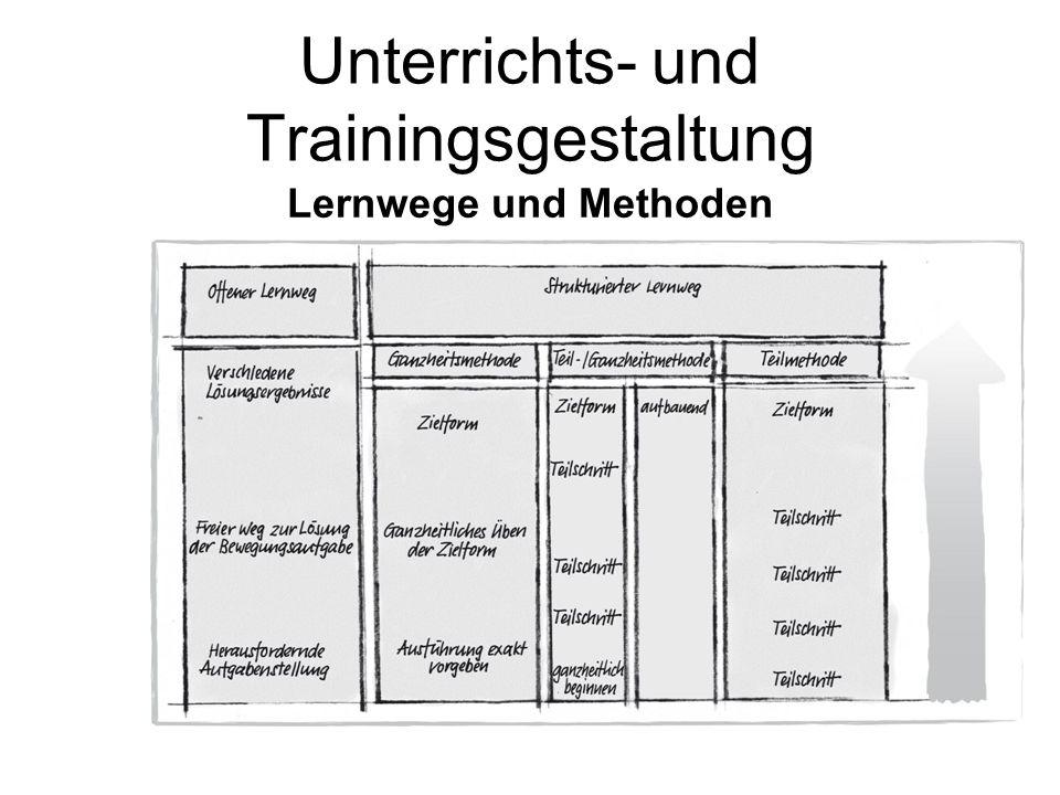 Unterrichts- und Trainingsgestaltung