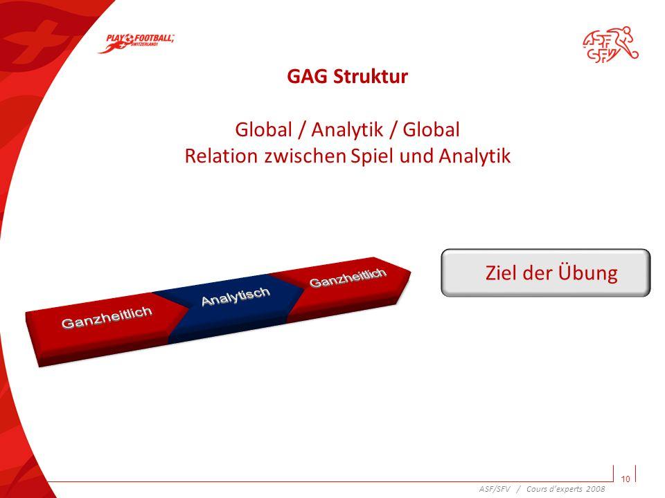 GAG Struktur Global / Analytik / Global Relation zwischen Spiel und Analytik