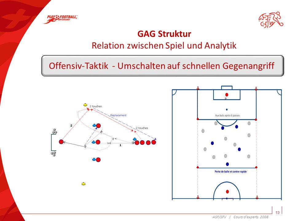 GAG Struktur Relation zwischen Spiel und Analytik