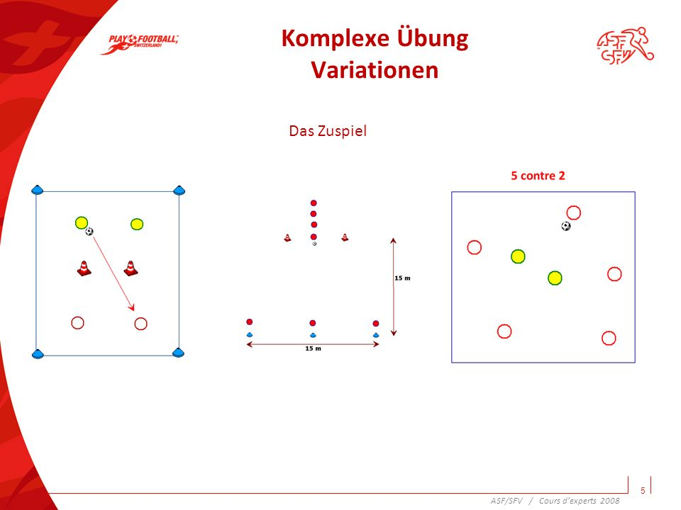 Komplexe Übung Variationen