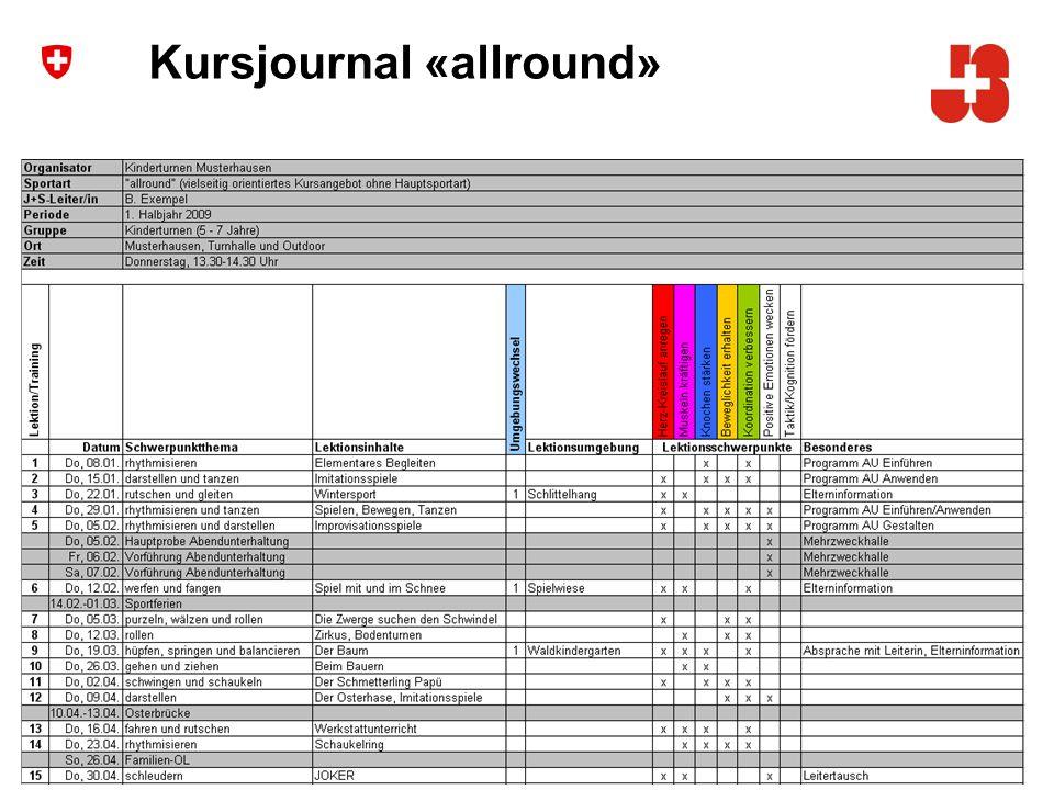 Kursjournal «allround»