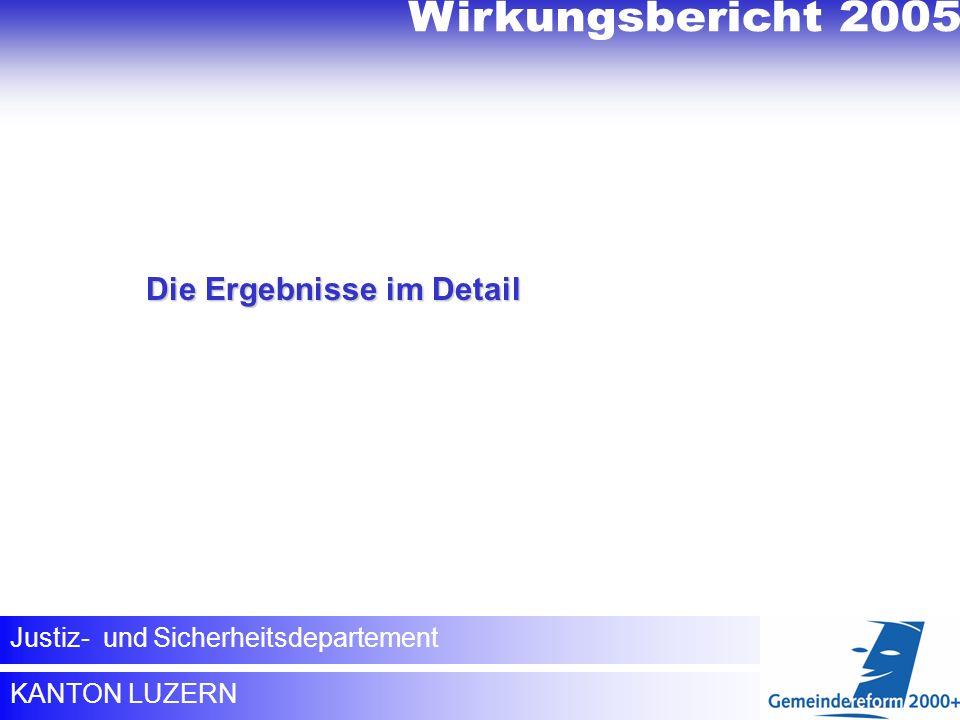 Wirkungsbericht 2005 Wirkungsbericht 2005 Die Ergebnisse im Detail