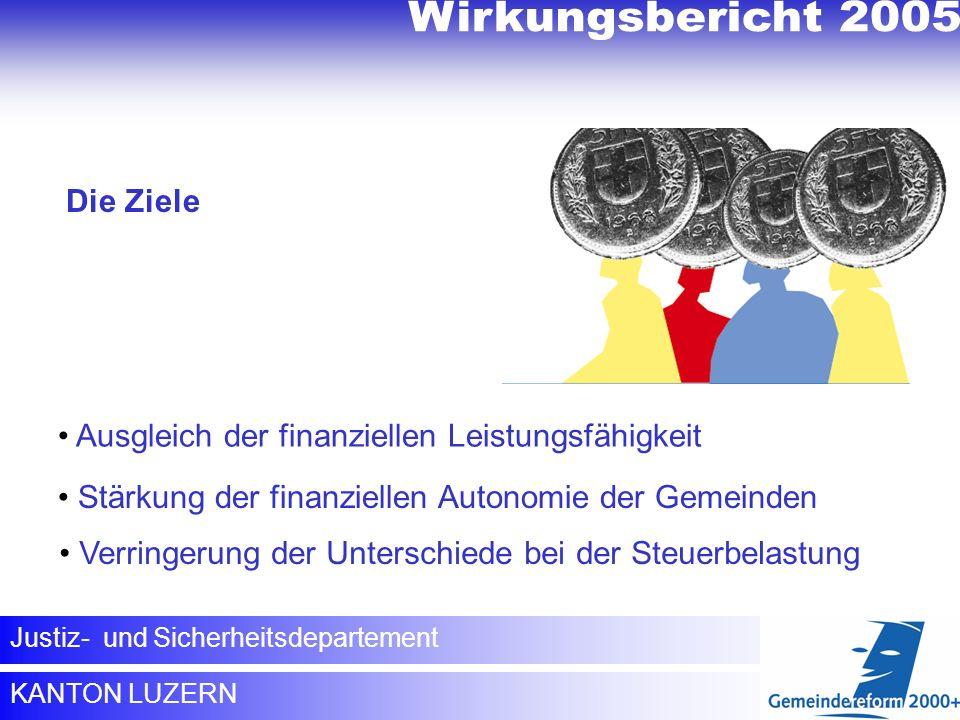 Wirkungsbericht 2005 Wirkungsbericht 2005 Die Ziele