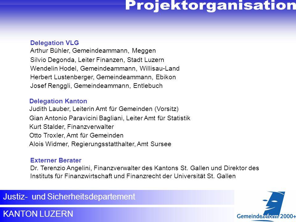 Projektorganisation Justiz- und Sicherheitsdepartement KANTON LUZERN