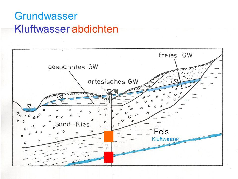 Grundwasser Kluftwasser abdichten
