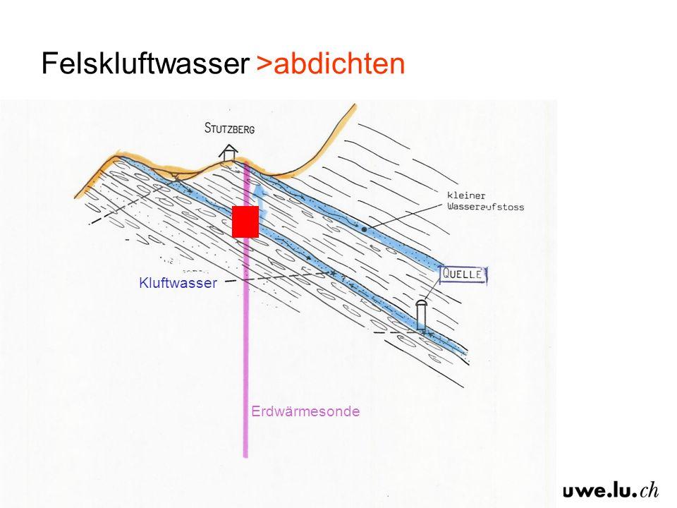 Felskluftwasser >abdichten