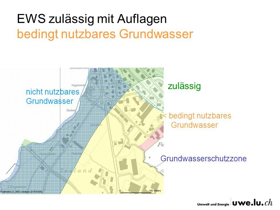 EWS zulässig mit Auflagen bedingt nutzbares Grundwasser