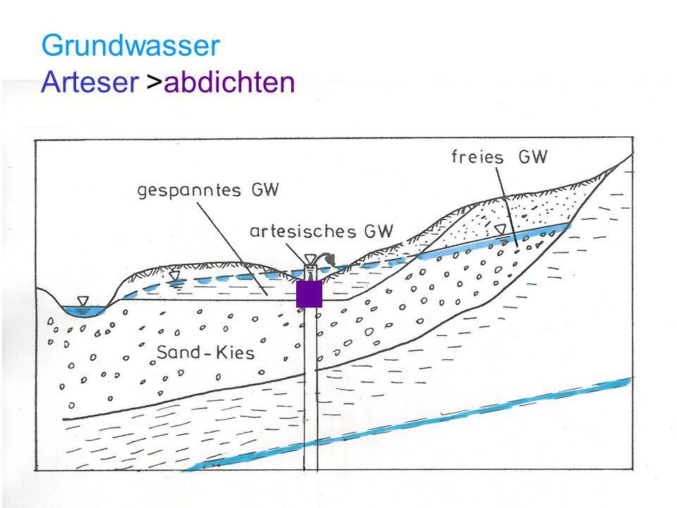 Grundwasser Arteser >abdichten
