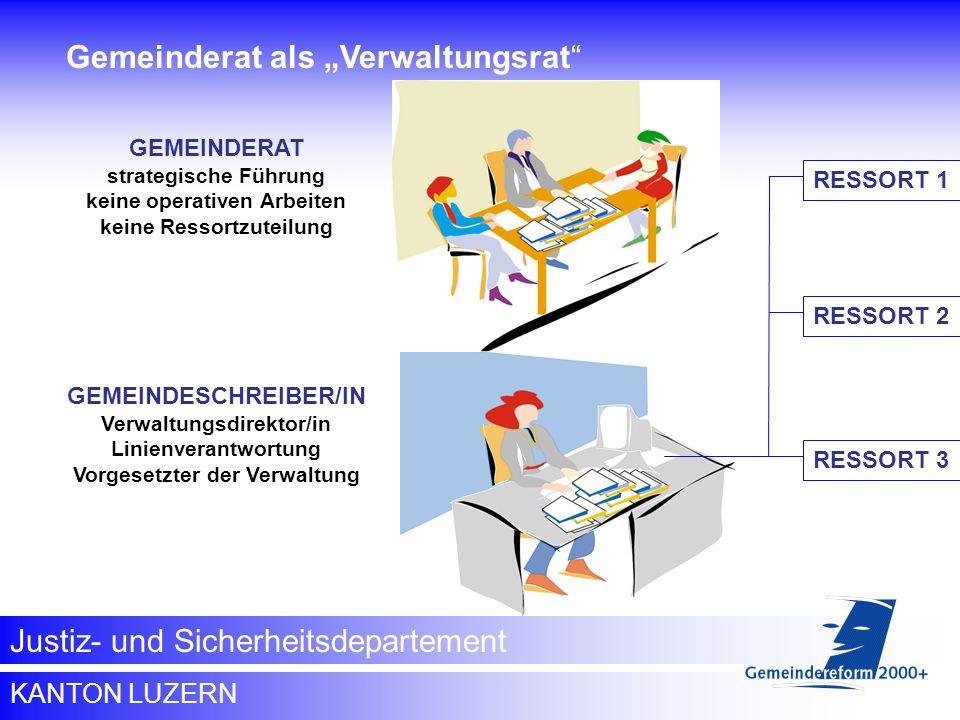 """Gemeinderat als """"Verwaltungsrat"""