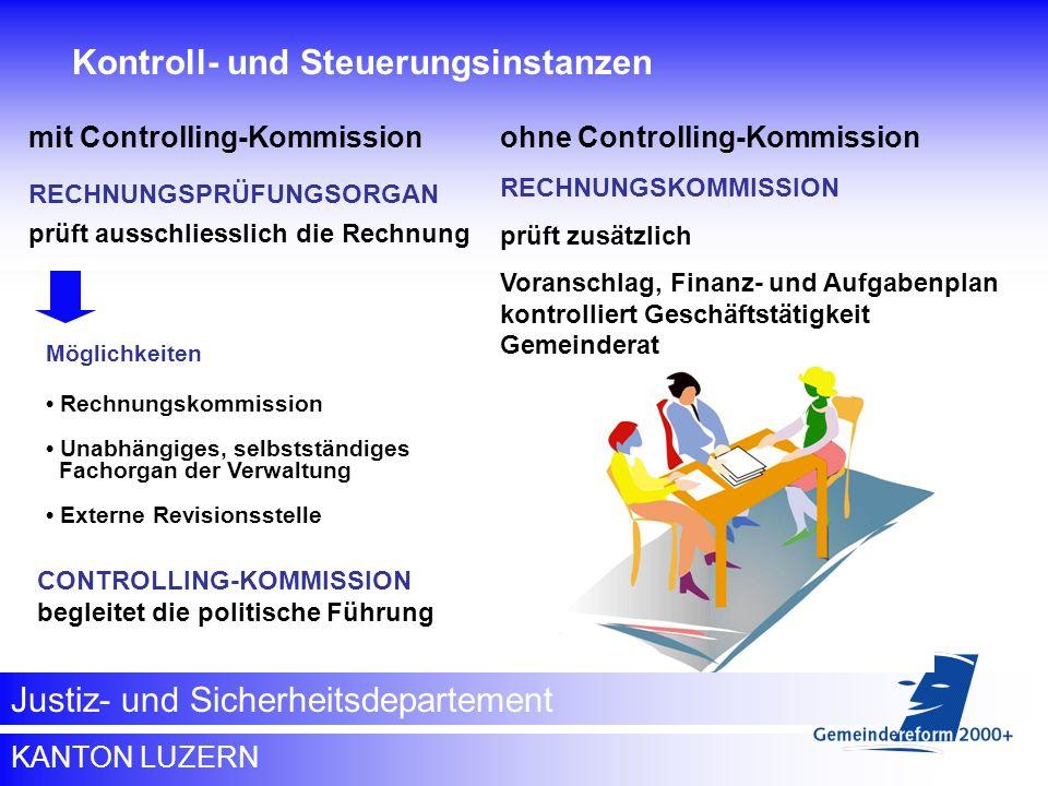 Kontroll- und Steuerungsinstanzen