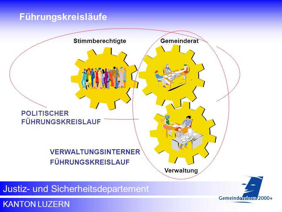 Führungskreisläufe POLITISCHER FÜHRUNGSKREISLAUF VERWALTUNGSINTERNER