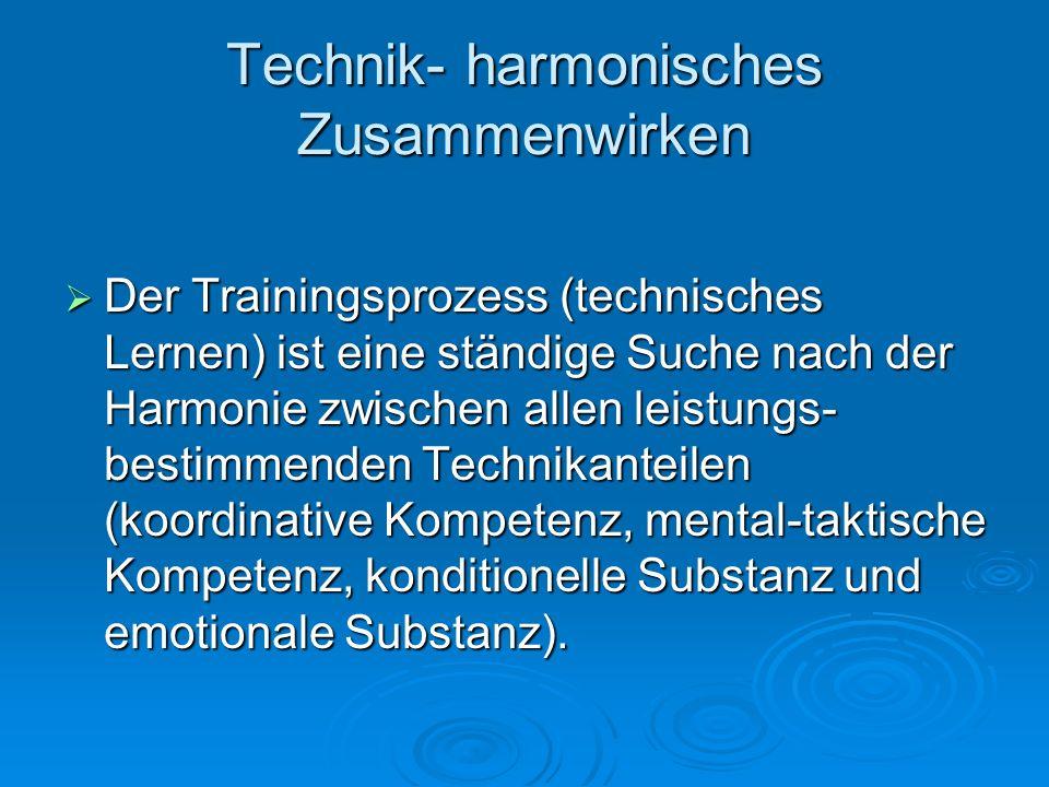 Technik- harmonisches Zusammenwirken