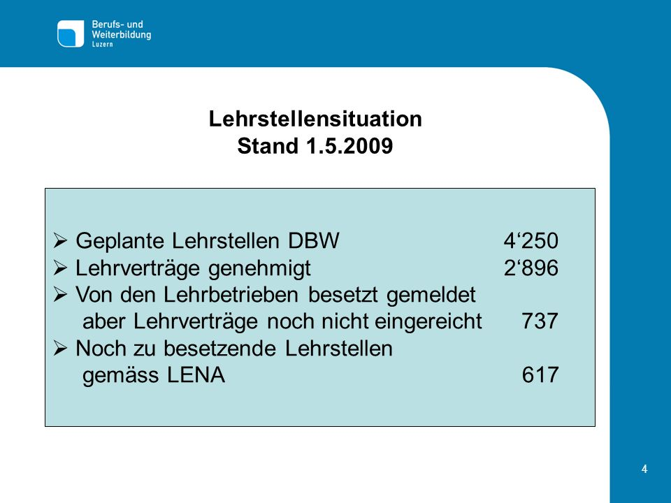 Lehrstellensituation Stand 1.5.2009