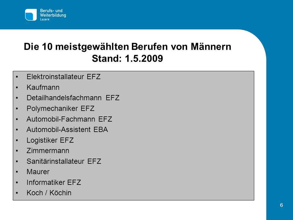 Die 10 meistgewählten Berufen von Männern Stand: 1.5.2009
