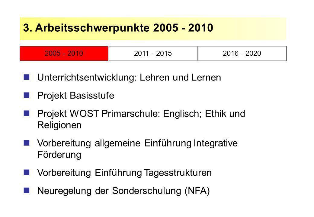 3. Arbeitsschwerpunkte 2005 - 2010