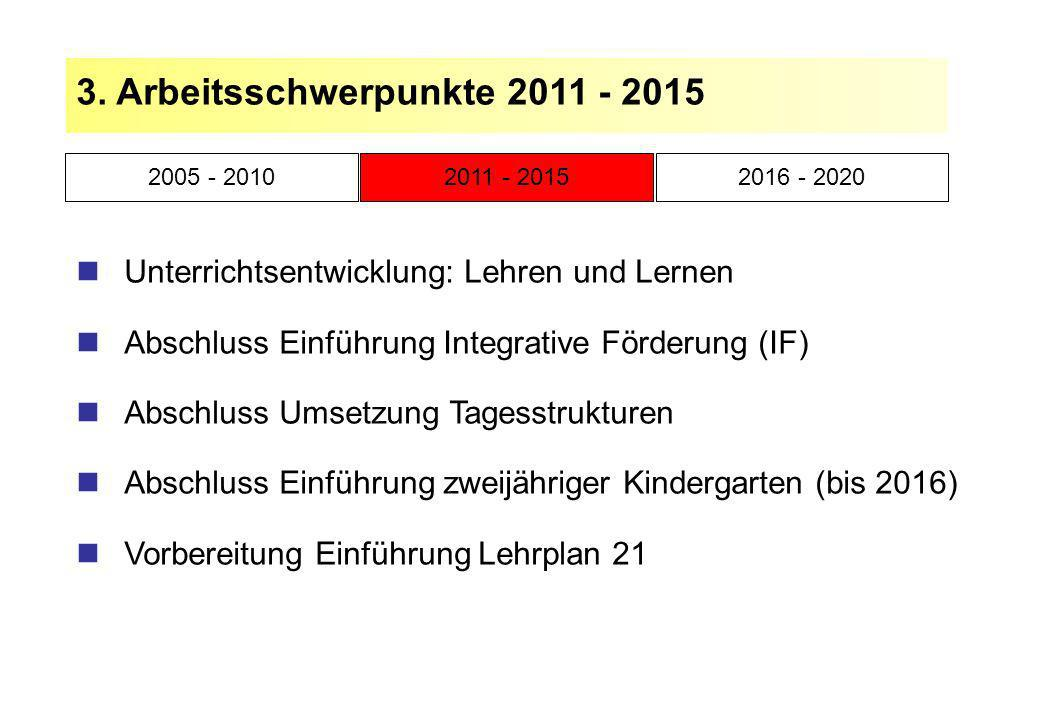 3. Arbeitsschwerpunkte 2011 - 2015