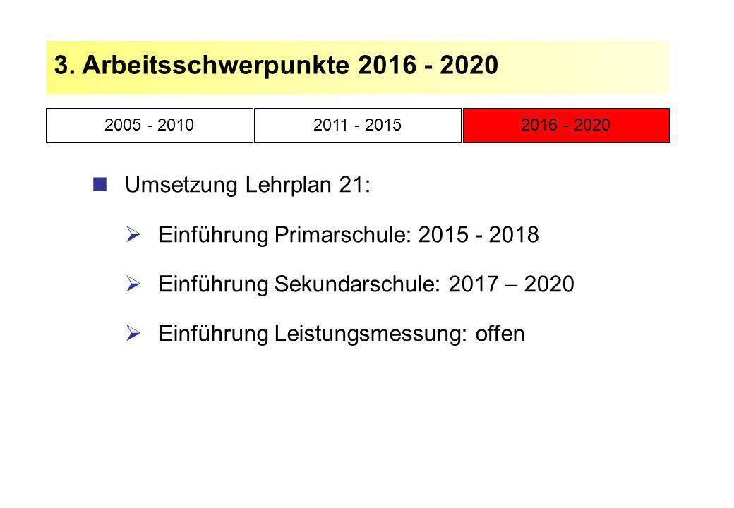 3. Arbeitsschwerpunkte 2016 - 2020
